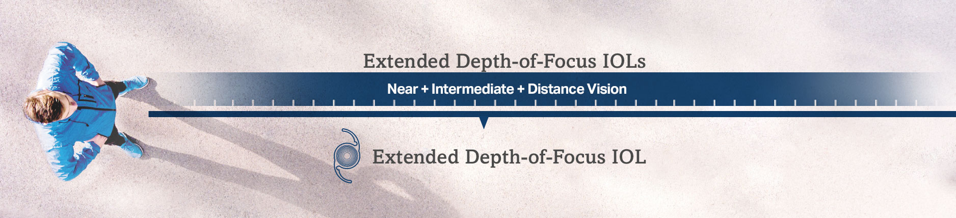 Man showing extended range of vision for near, intermediate, and distance vision with extended range-of-vision IOLs